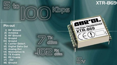 Aurel XTR-434     434 MHz 5mW  High Speed FM Radio Transceriver